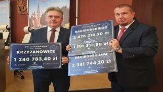 FDS dla gminy Krzyżanowice
